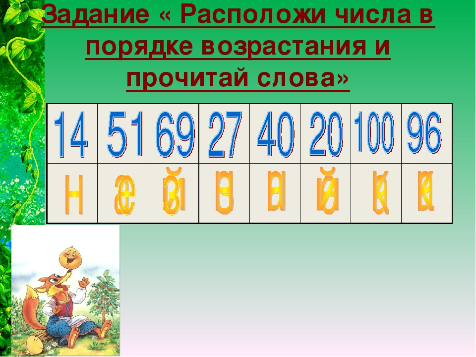 Задание « Расположи числа в порядке возрастания и прочитай слова»