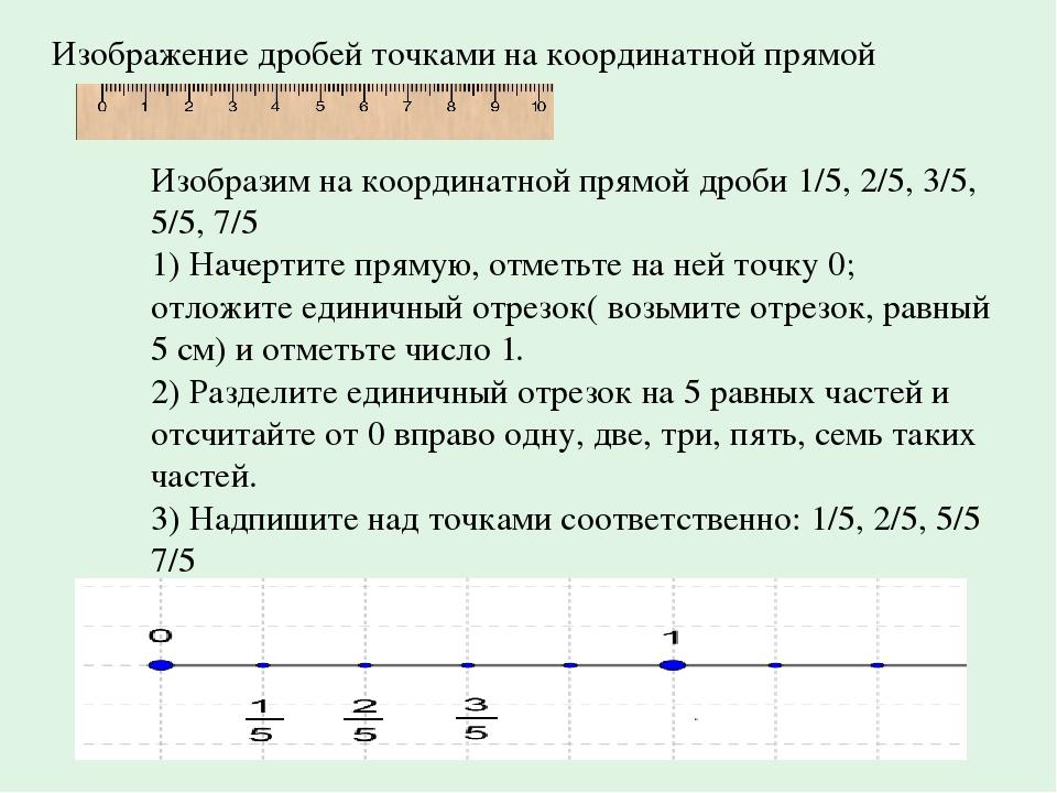 Изображение дробей точками на координатной прямой Изобразим на координатной п...