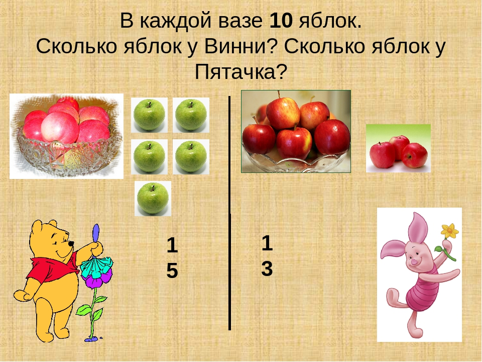 В каждой вазе 10 яблок. Сколько яблок у Винни? Сколько яблок у Пятачка?
