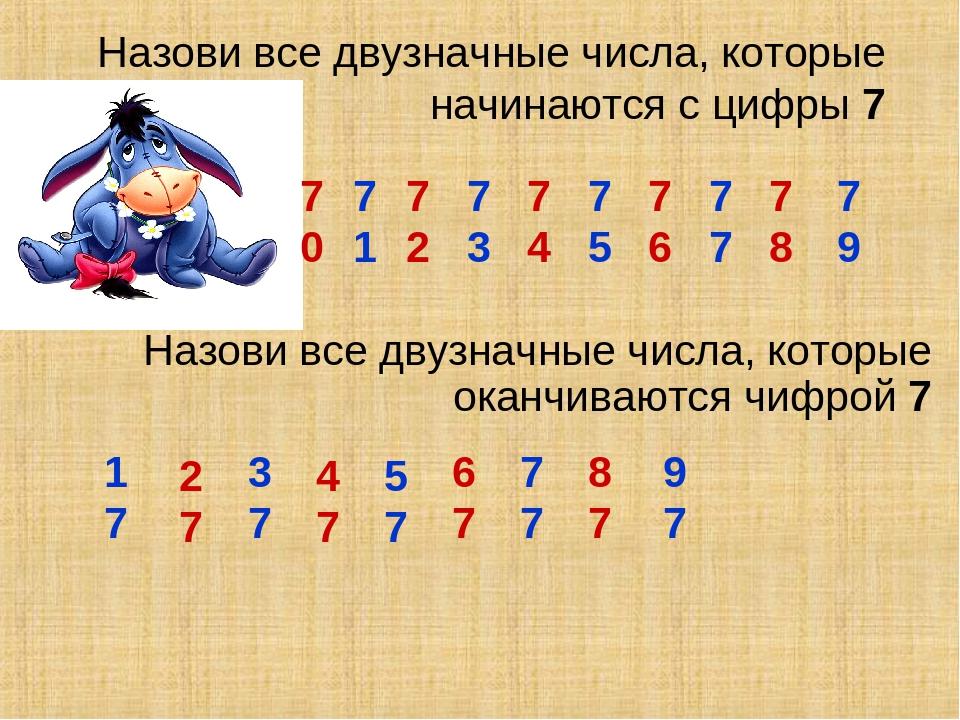 Назови все двузначные числа, которые начинаются с цифры 7 Назови все двузначн...