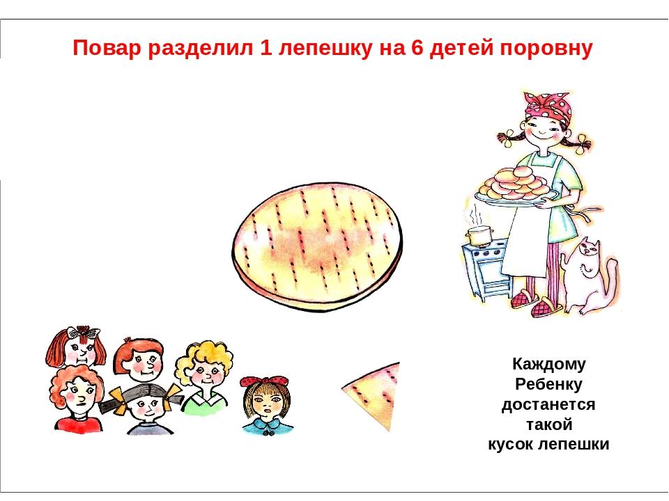 Повар разделил 1 лепешку на 6 детей поровну Каждому Ребенку достанется такой...