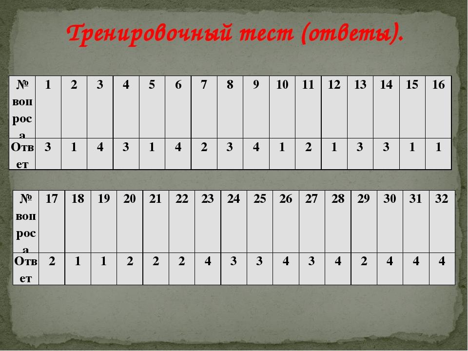 Тренировочный тест (ответы). № вопроса 1 2 3 4 5 6 7 8 9 10 11 12 13 14 15 16...