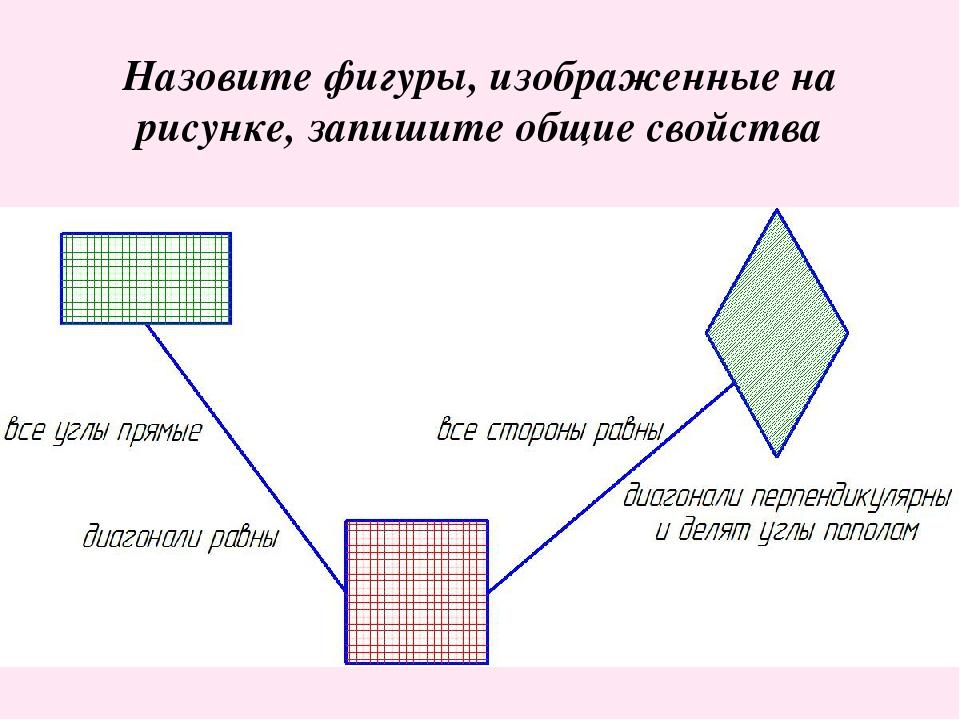 Назовите фигуры, изображенные на рисунке, запишите общие свойства