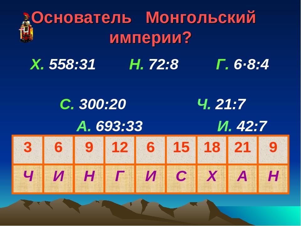 Основатель Монгольский империи? Х. 558:31 Н. 72:8 Г. 6·8:4 С. 300:20 Ч. 21:7...