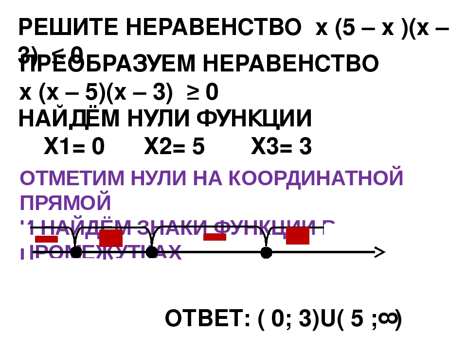 РЕШИТЕ НЕРАВЕНСТВО х (5 – х )(х – 3) ≤ 0 НАЙДЁМ НУЛИ ФУНКЦИИ Х1= 0 Х2= 5 Х3=...