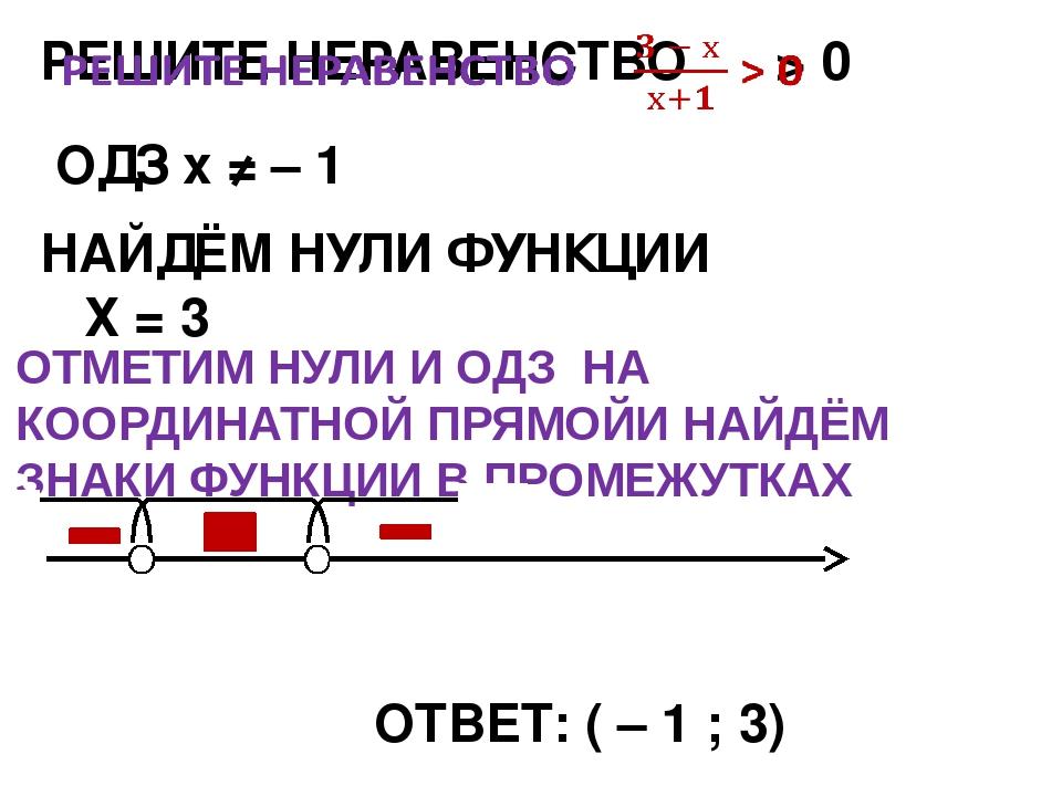 НАЙДЁМ НУЛИ ФУНКЦИИ Х = 3 ОТВЕТ: ( – 1 ; 3) ОДЗ х ≠ – 1