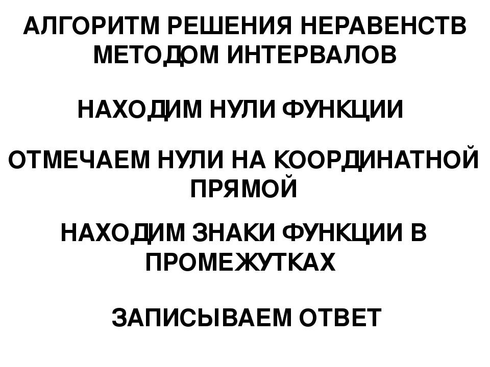 АЛГОРИТМ РЕШЕНИЯ НЕРАВЕНСТВ МЕТОДОМ ИНТЕРВАЛОВ НАХОДИМ НУЛИ ФУНКЦИИ ОТМЕЧАЕМ...