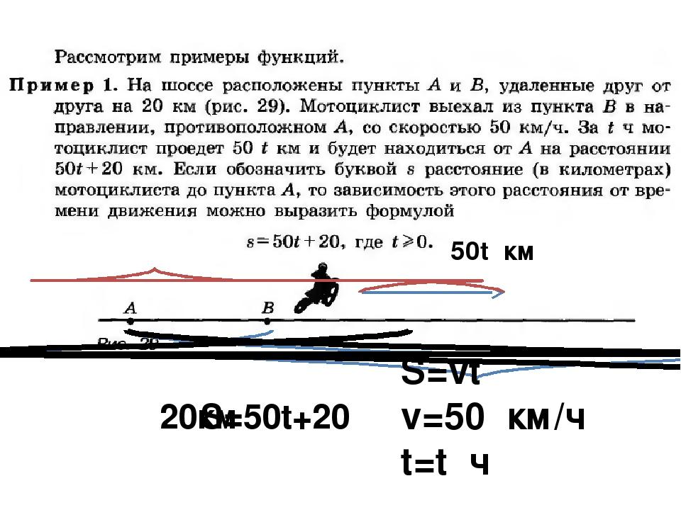 20км S=vt v=50 км/ч t=t ч 50t км S=50t+20