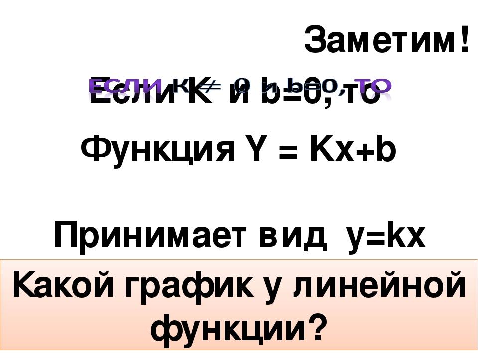 Заметим! Функция Y = Kx+b Принимает вид y=kx Какой график у линейной функции?