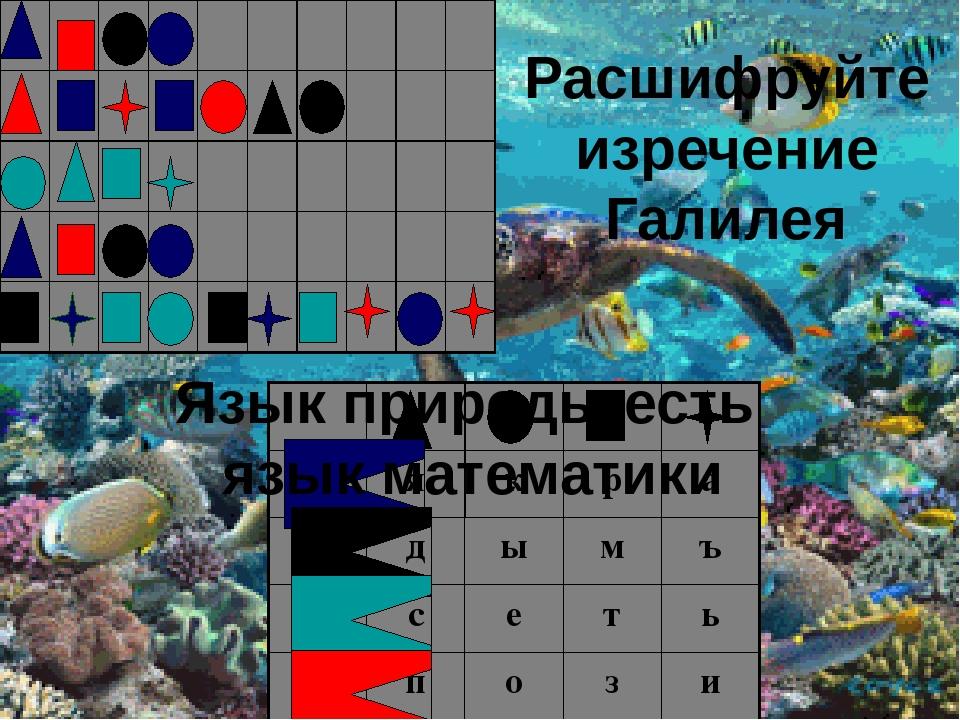 Расшифруйте изречение Галилея Язык природы есть язык математики я к р а д ы м...