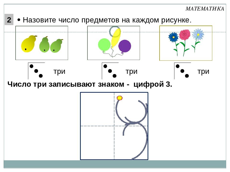 МАТЕМАТИКА  Назовите число предметов на каждом рисунке. три три три Число тр...