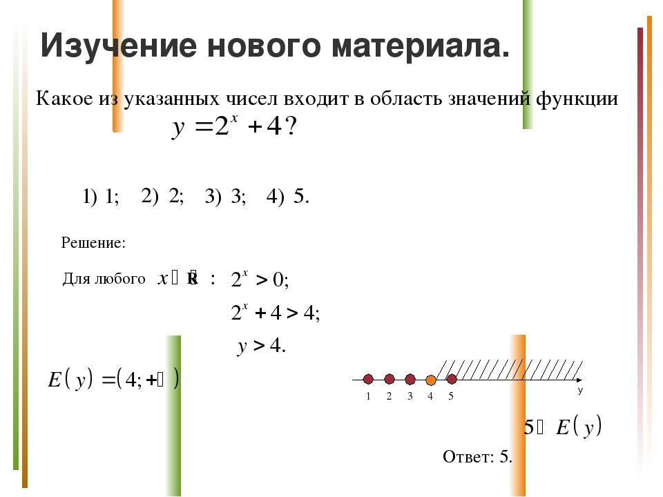 Изучение нового материала. Какое из указанных чисел входит в область значений...