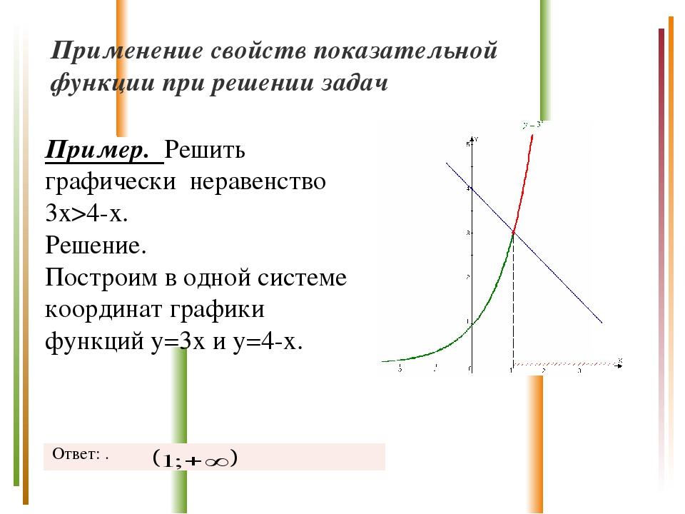 Применение свойств показательной функции при решении задач Пример. Решить гра...
