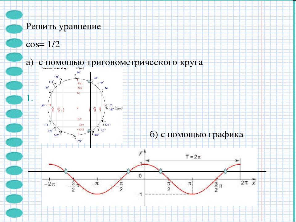Решить уравнение соs= 1/2 а) с помощью тригонометрического круга б) с помощью...