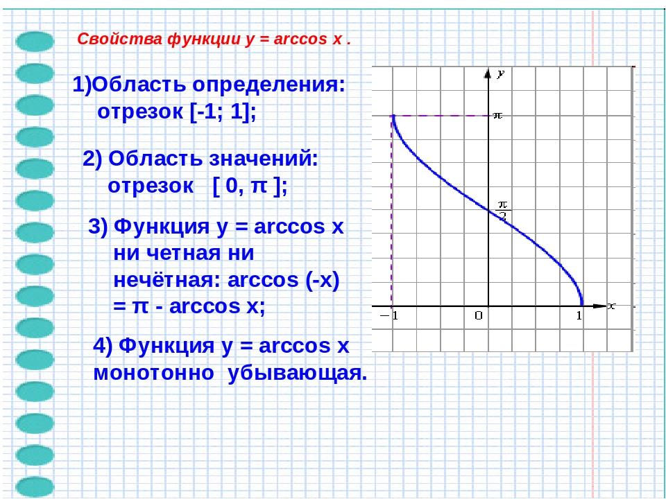 1)Область определения: отрезок [-1; 1]; 2) Область значений: отрезок [ 0, π ]...