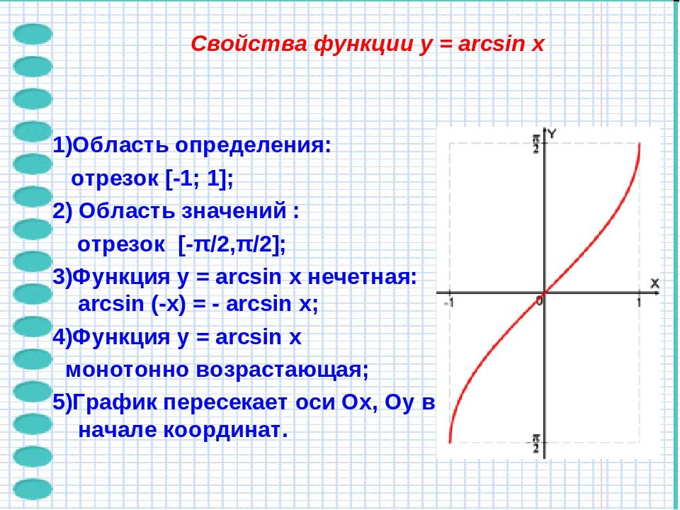Свойства функции y = arcsin x 1)Область определения: отрезок [-1; 1]; 2) Обла...