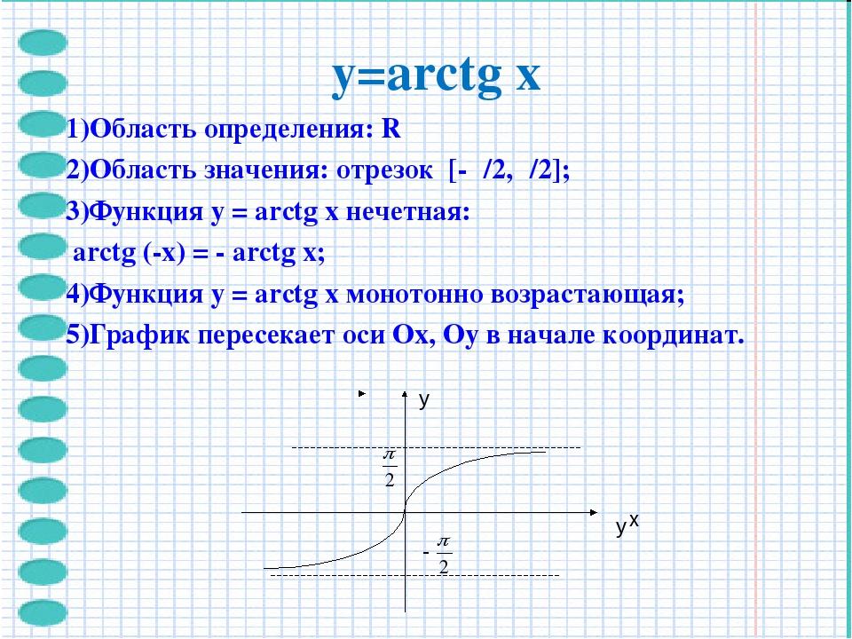 y=arctg х 1)Область определения: R 2)Область значения: отрезок [-π/2,π/2]; 3)...