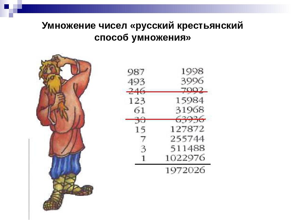 Умножение чисел «русский крестьянский способ умножения»