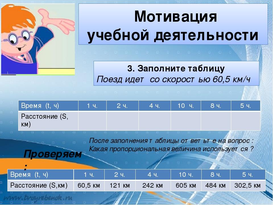 Мотивация учебной деятельности 3. Заполните таблицу Поезд идет со скоростью 6...