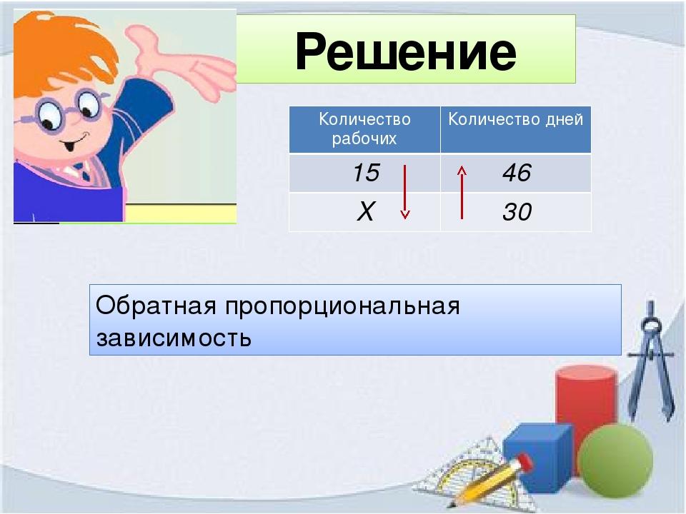 Решение Обратная пропорциональная зависимость Количество рабочих Количество д...