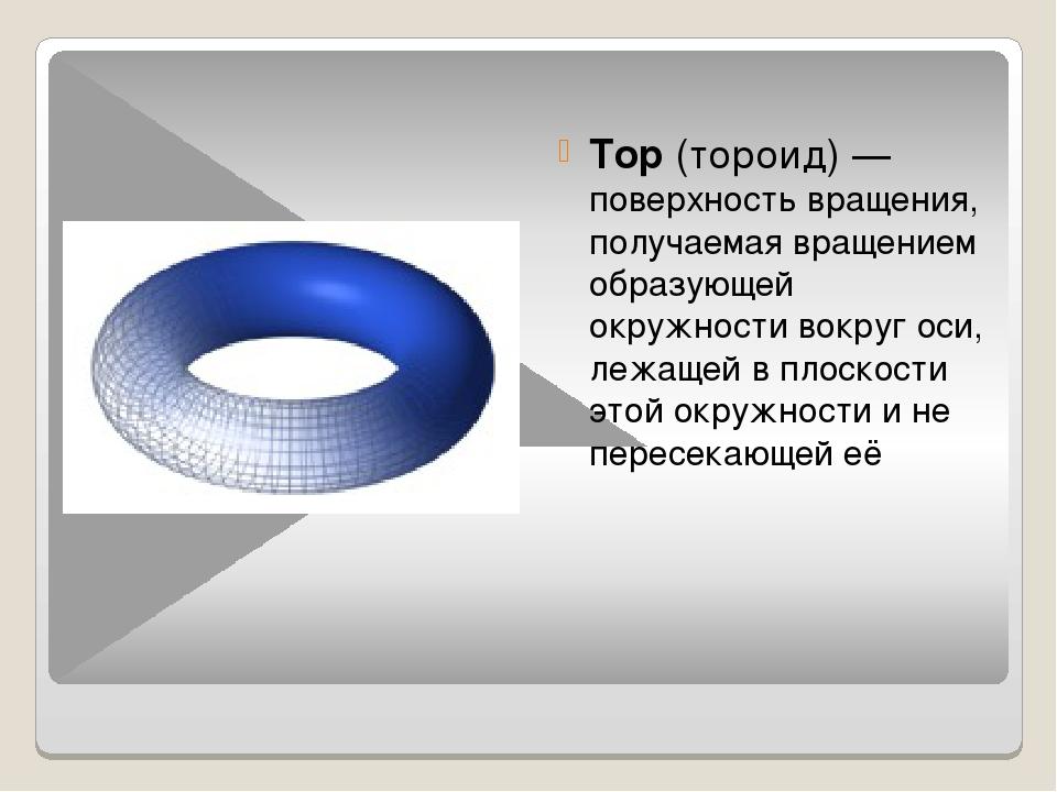 Тор (тороид)— поверхность вращения, получаемая вращением образующей окружнос...