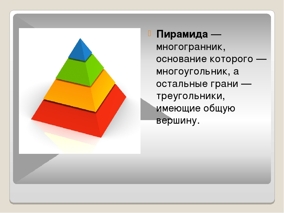 Пирамида— многогранник, основание которого— многоугольник, а остальные гран...