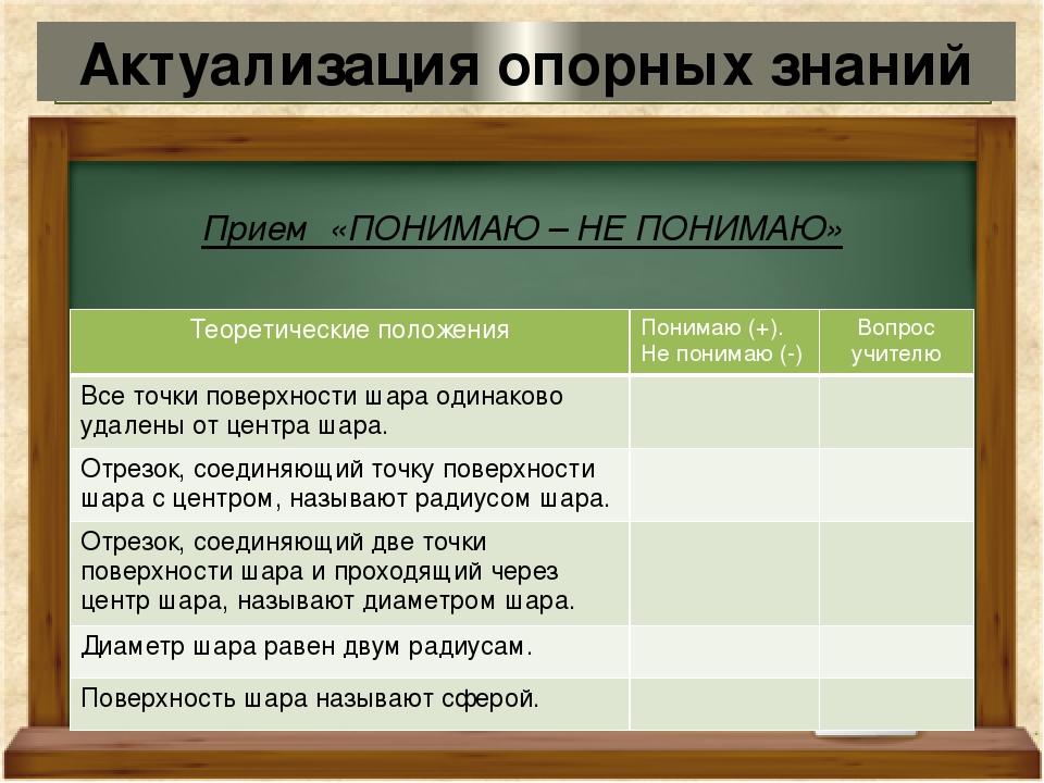 Прием «ПОНИМАЮ – НЕ ПОНИМАЮ» Актуализация опорных знаний Теоретические положе...