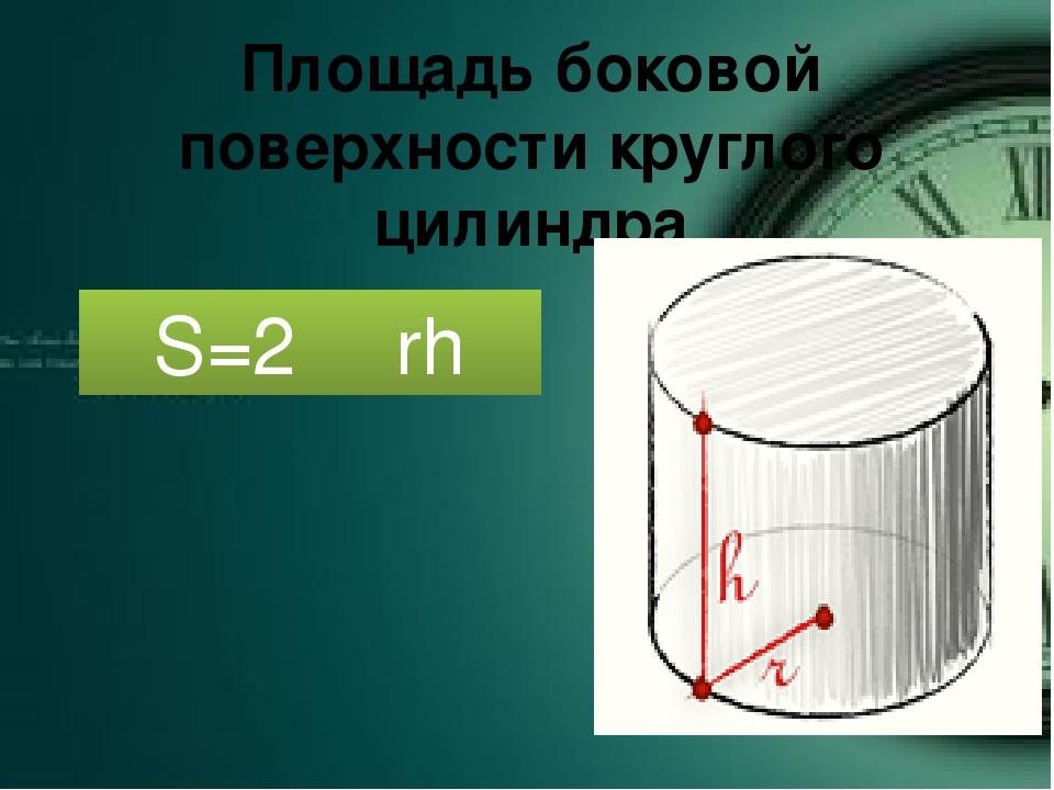 S=2 π rh Площадь боковой поверхности круглого цилиндра