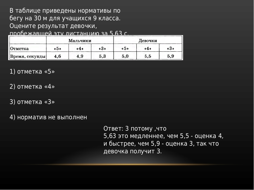 В таблице приведены нормативы по бегу на 30 м для учащихся 9 класса. Оцените...