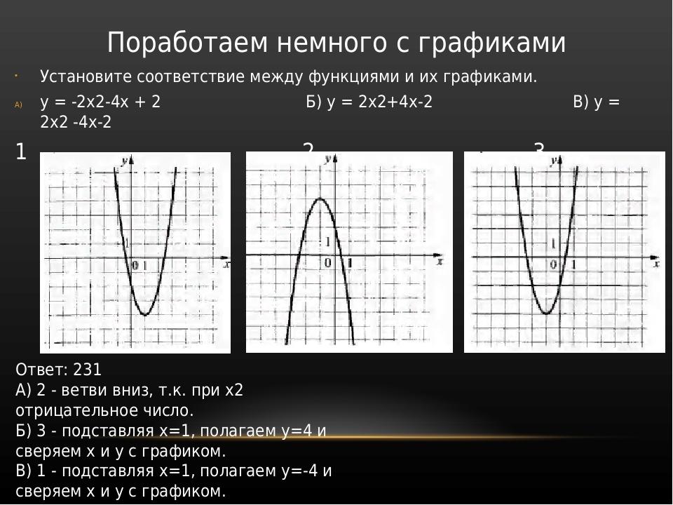 Поработаем немного с графиками Установите соответствие между функциями и их г...