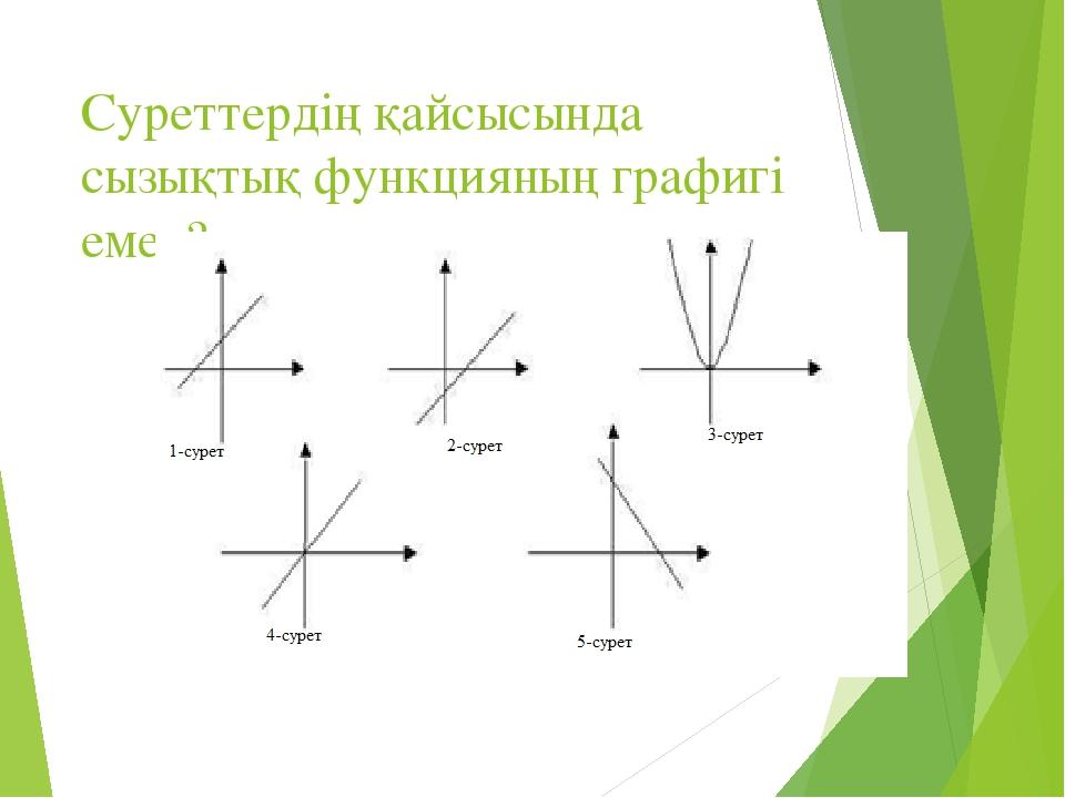 Суреттердің қайсысында сызықтық функцияның графигі емес?