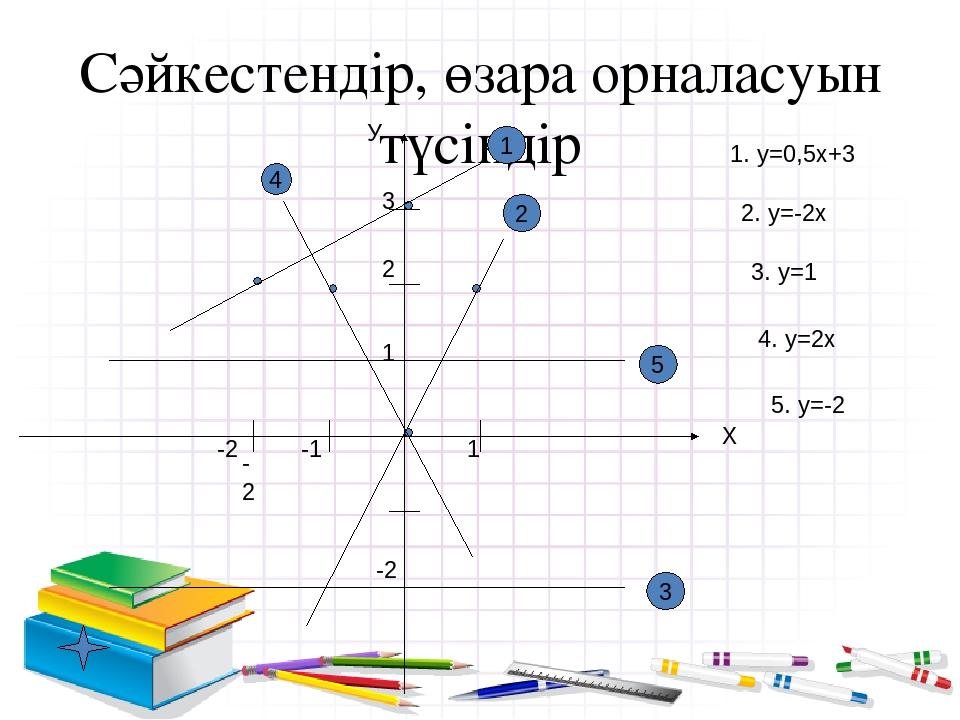 Сәйкестендір, өзара орналасуын түсіндір У Х 3 1 1 -2 -2 5 -2 3 2 2 1 -1 4 2....