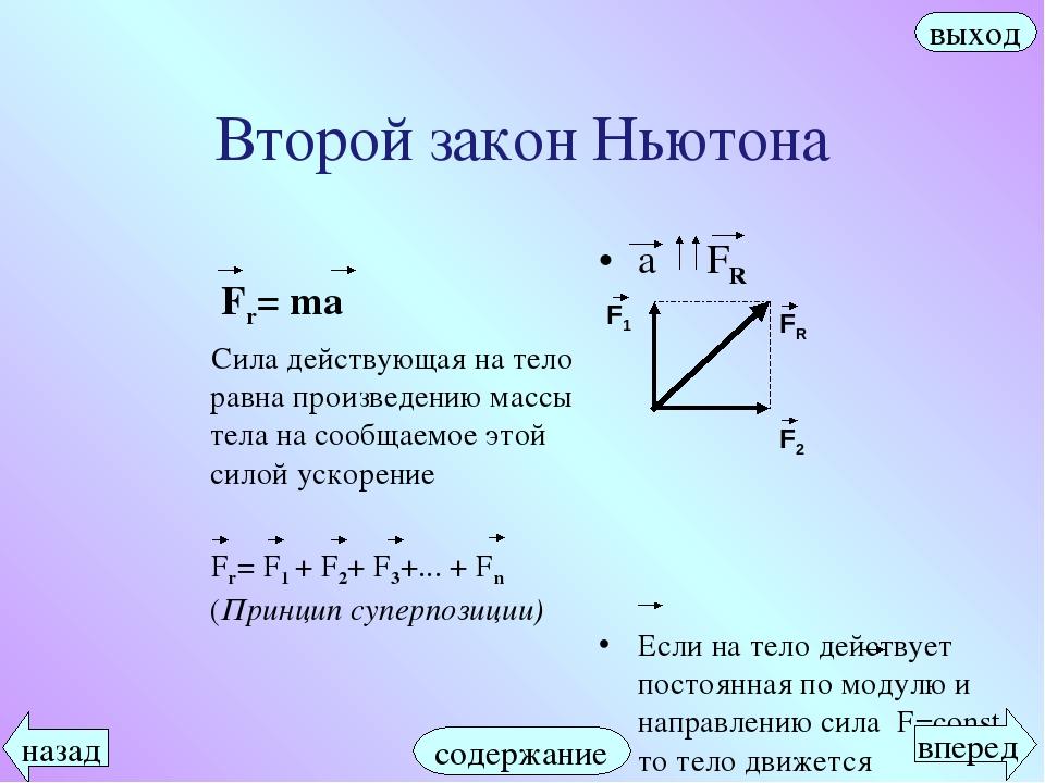 Второй закон Ньютона Fr= ma Сила действующая на тело равна произведению массы...