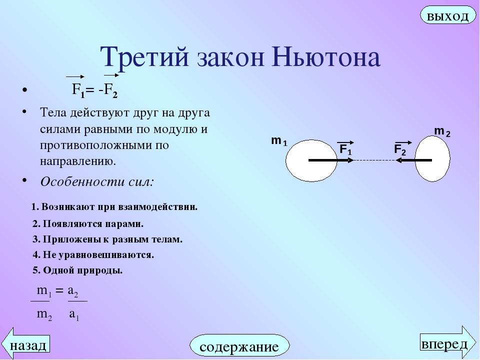 Третий закон Ньютона F1= -F2 Тела действуют друг на друга силами равными по м...