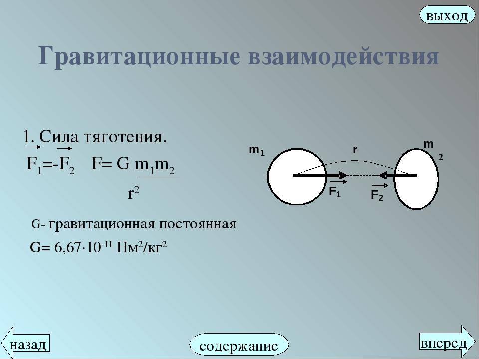 Гравитационные взаимодействия 1. Cила тяготения. F1=-F2 F= G m1m2 r2 G- грави...