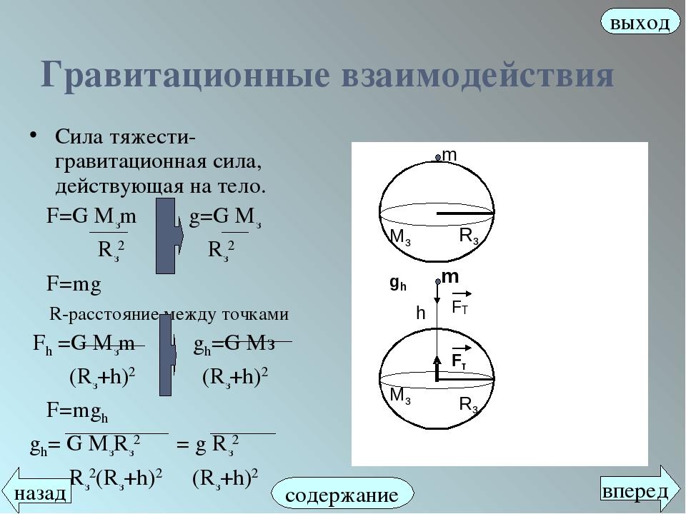 Гравитационные взаимодействия Сила тяжести- гравитационная сила, действующая...