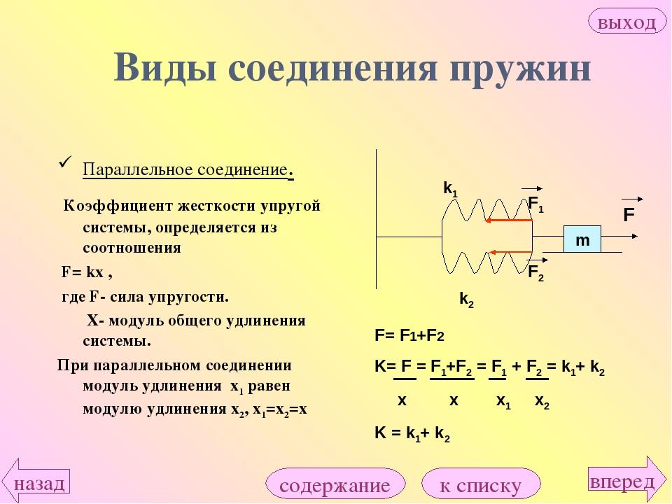 Виды соединения пружин Параллельное соединение. Коэффициент жесткости упругой...