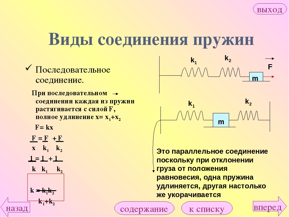 Виды соединения пружин Последовательное соединение. При последовательном соед...