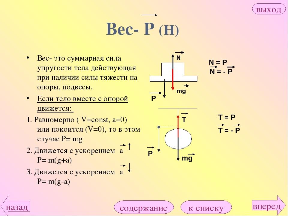 Вес- Р (H) Вес- это суммарная сила упругости тела действующая при наличии сил...