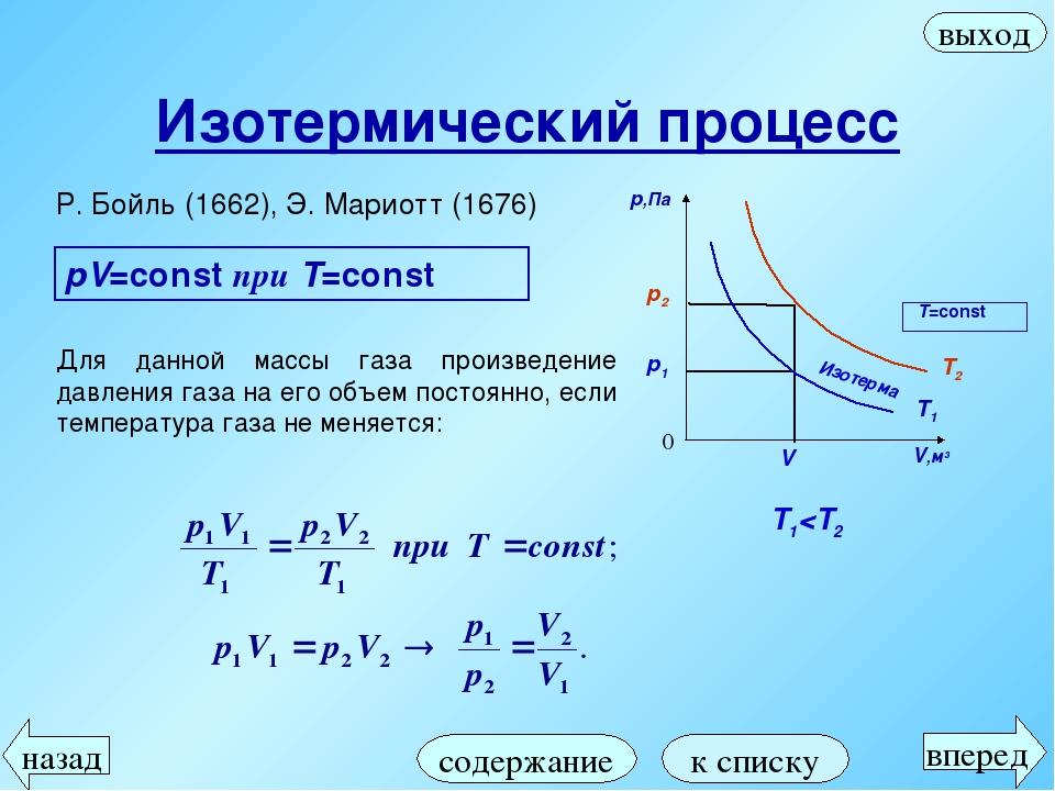 Изотермический процесс Р. Бойль (1662), Э. Мариотт (1676) pV=const при T=cons...