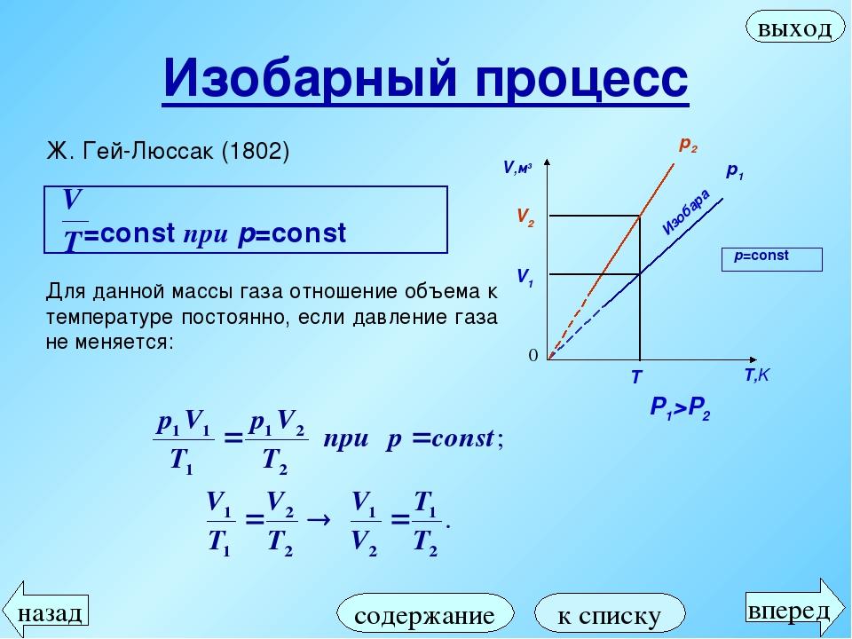 Изобарный процесс Ж. Гей-Люссак (1802) Для данной массы газа отношение объема...