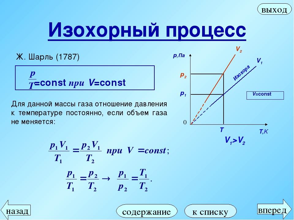 Изохорный процесс Ж. Шарль (1787) =const при V=const Для данной массы газа от...