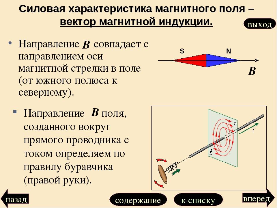 Направление совпадает с направлением оси магнитной стрелки в поле (от южного...