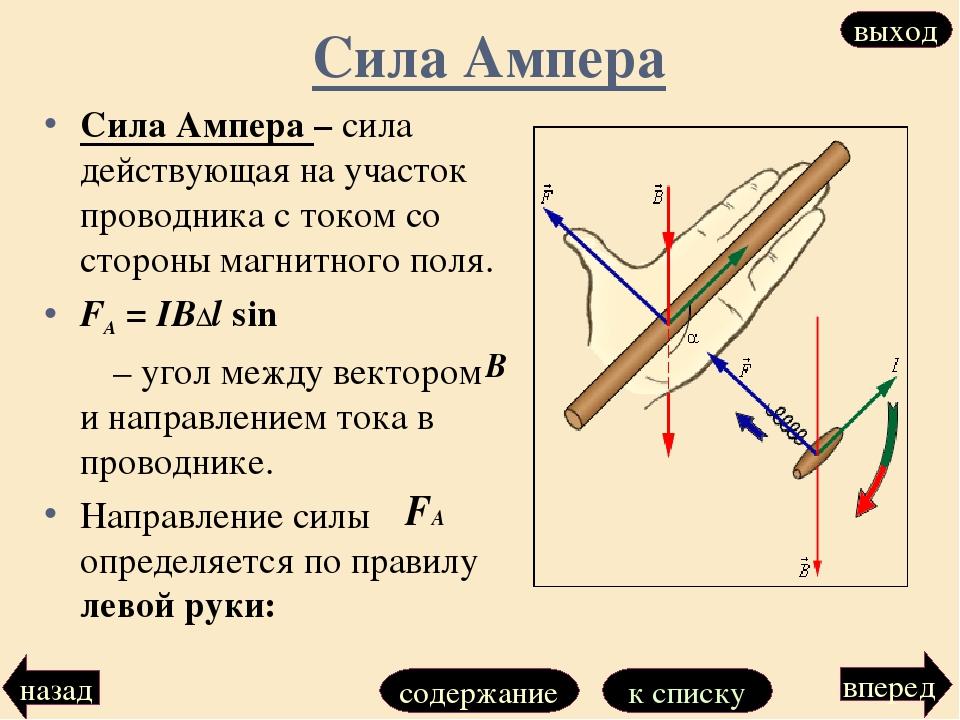 Сила Ампера Сила Ампера – сила действующая на участок проводника с током со с...