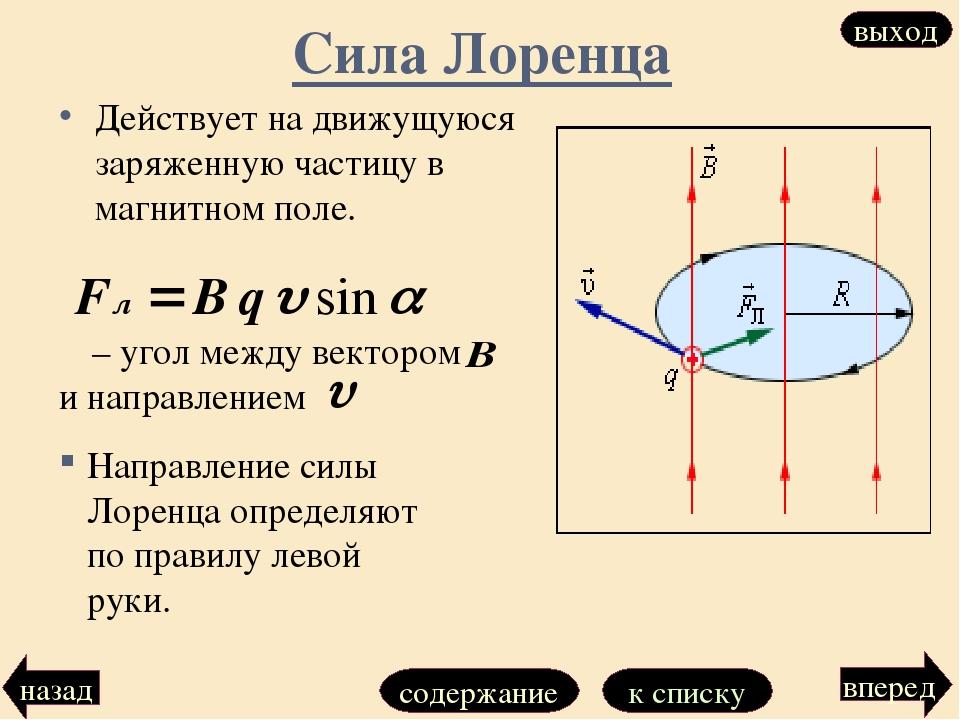 Сила Лоренца Действует на движущуюся заряженную частицу в магнитном поле. α –...