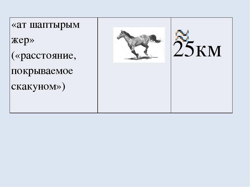 «атшаптырымжер» («расстояние, покрываемое скакуном») 25км