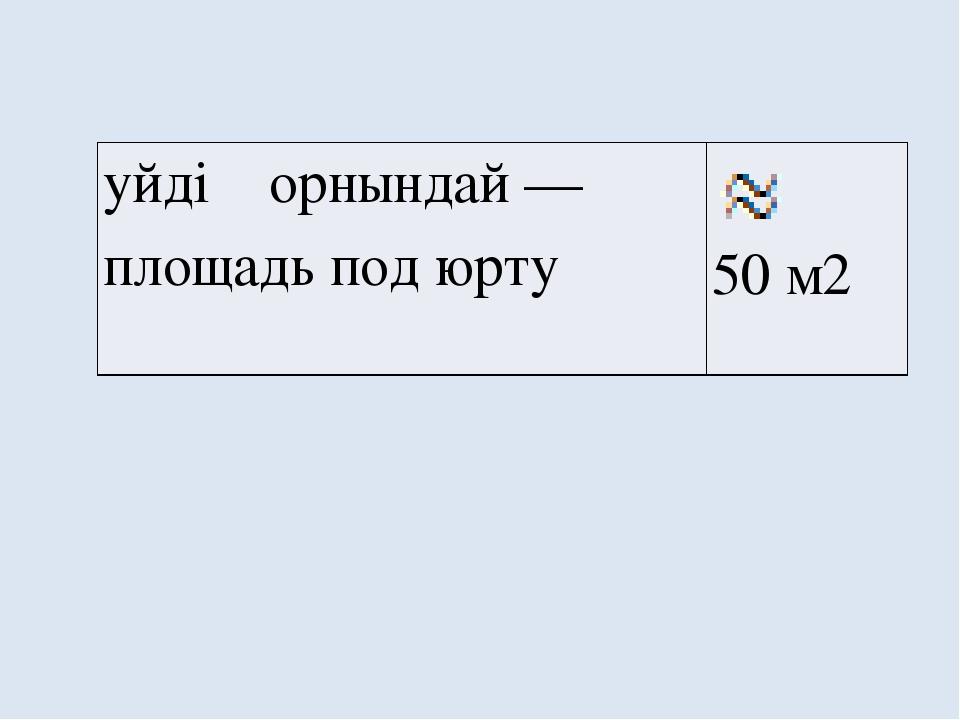 уйдiӊорнындай— площадь под юрту 50м2