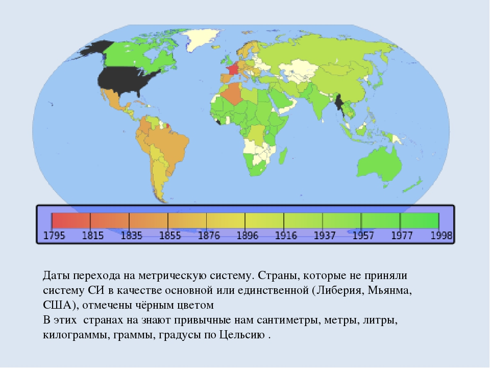 Даты перехода на метрическую систему. Страны, которые не приняли систему СИ в...