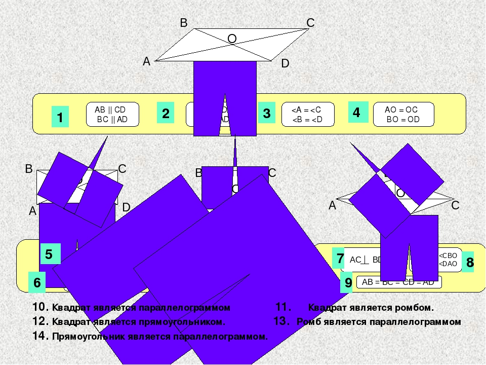 Ромб диагонали которого в точке пересечения делятся пополам пара сторон сторо...