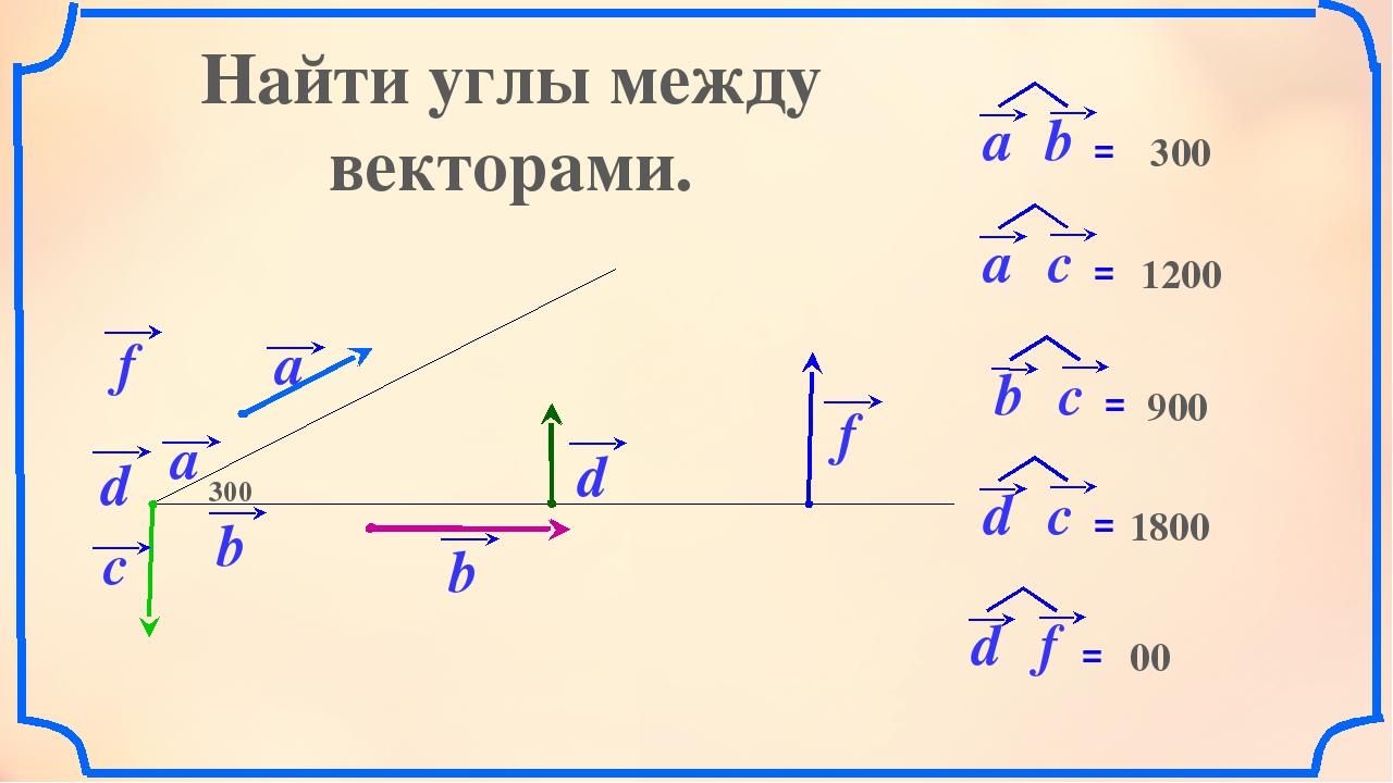 Найти углы между векторами. 300 300 1200 900 1800 00 a d b = c f = = = = a b d f